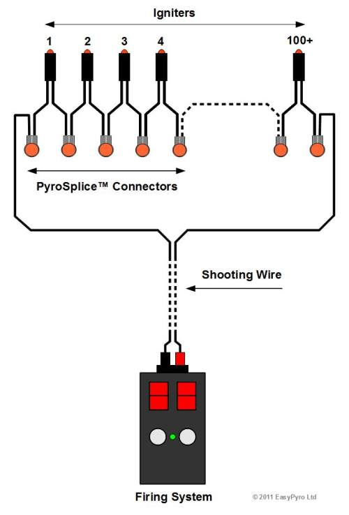 pyrosplice series connection